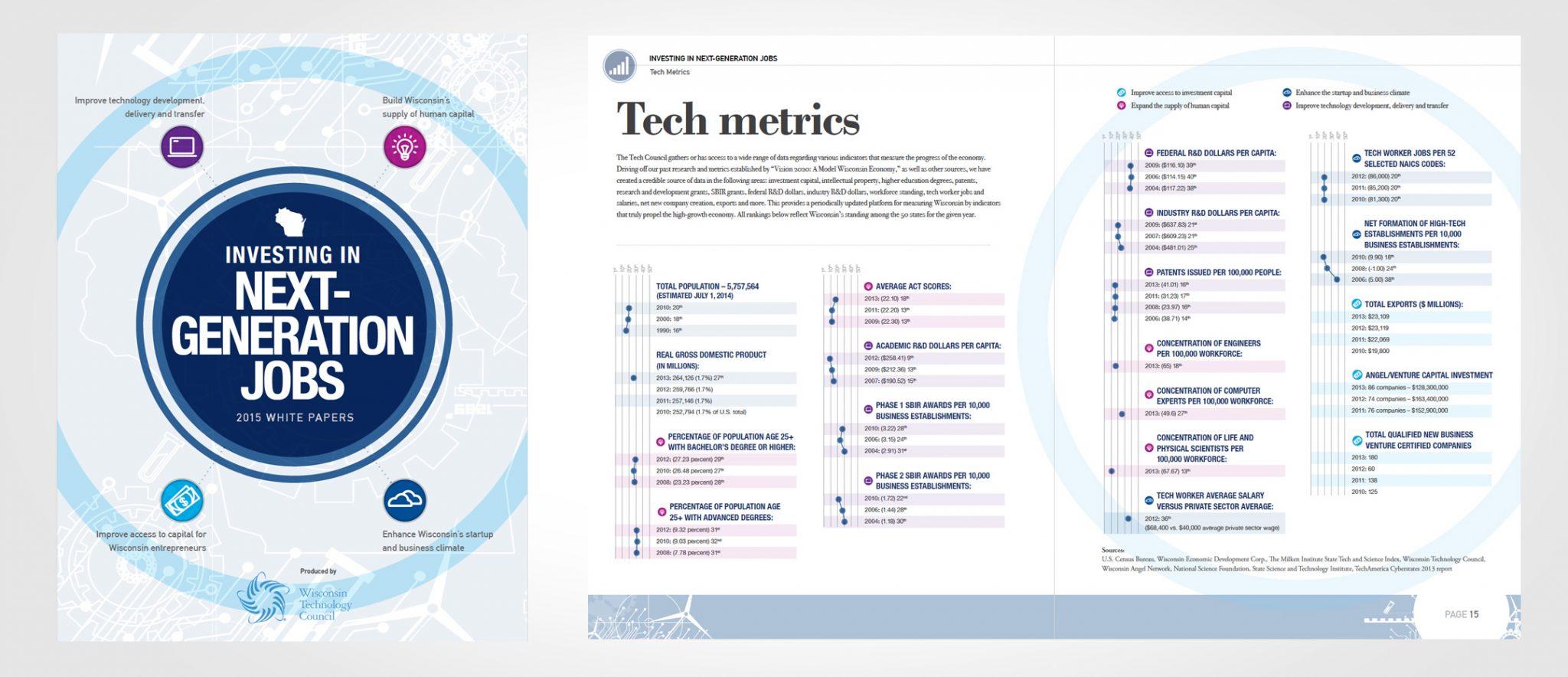 NextGen Jobs white paper design